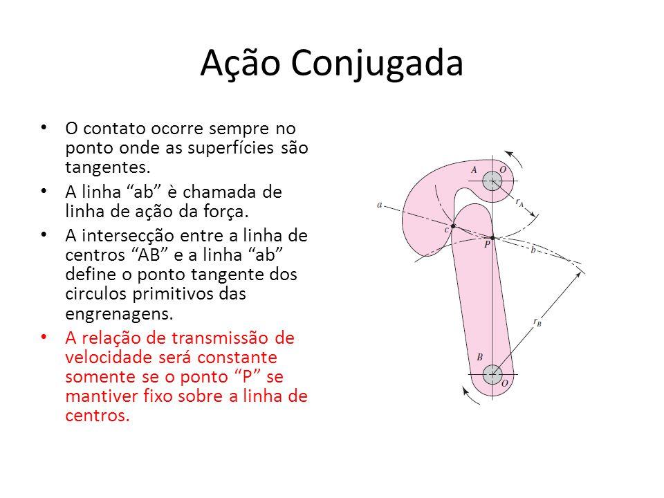 Ação Conjugada O contato ocorre sempre no ponto onde as superfícies são tangentes. A linha ab è chamada de linha de ação da força.