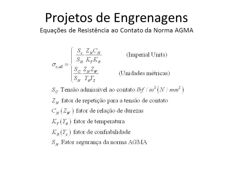 Projetos de Engrenagens Equações de Resistência ao Contato da Norma AGMA