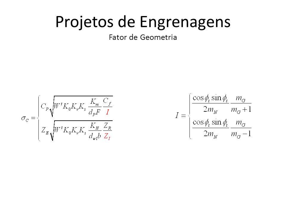 Projetos de Engrenagens Fator de Geometria