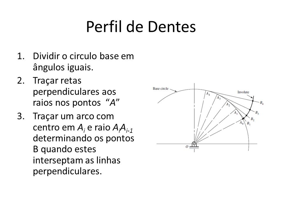 Perfil de Dentes Dividir o circulo base em ângulos iguais.