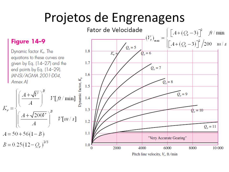 Projetos de Engrenagens Fator de Velocidade