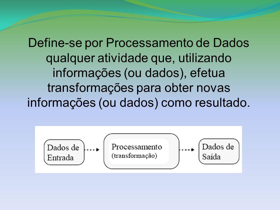 Define-se por Processamento de Dados qualquer atividade que, utilizando informações (ou dados), efetua transformações para obter novas informações (ou dados) como resultado.