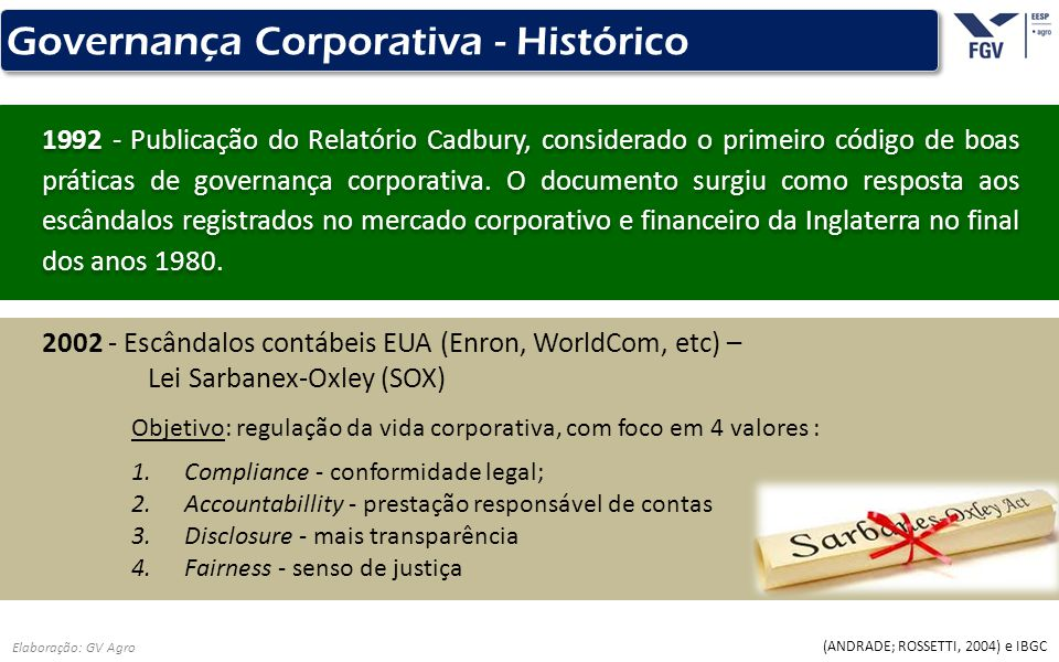 Governança Corporativa - Histórico