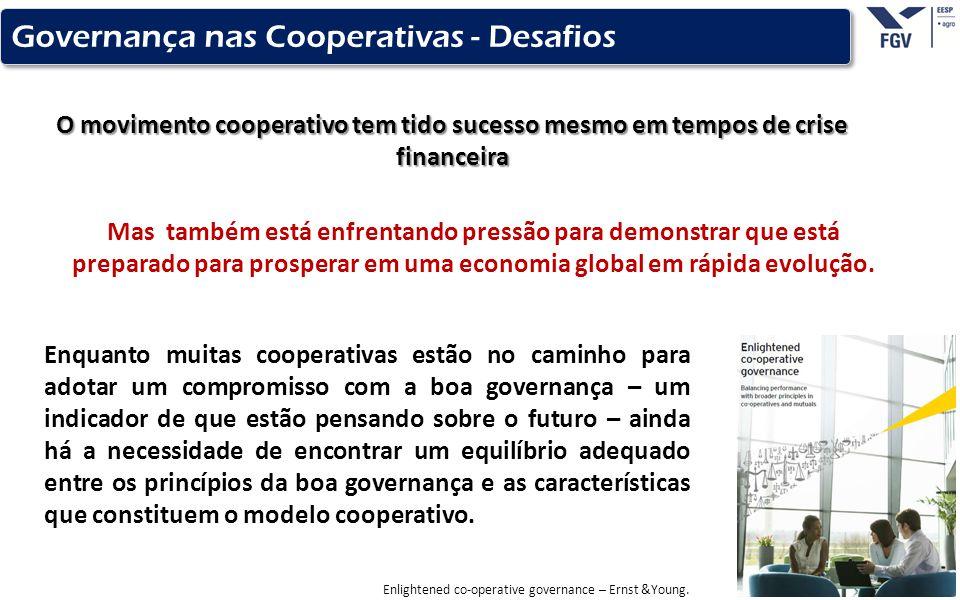 Governança nas Cooperativas - Desafios