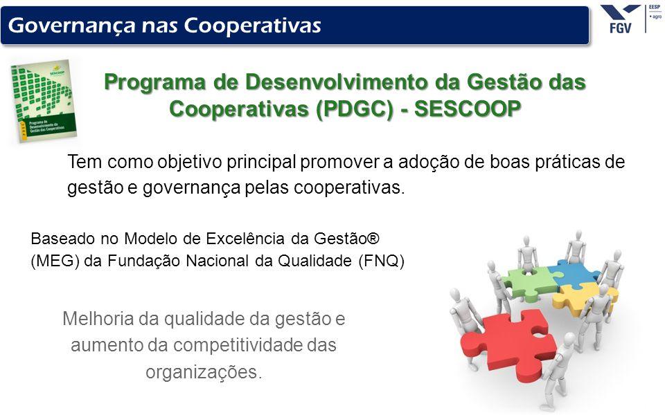 Governança nas Cooperativas