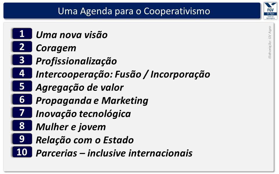 Uma Agenda para o Cooperativismo