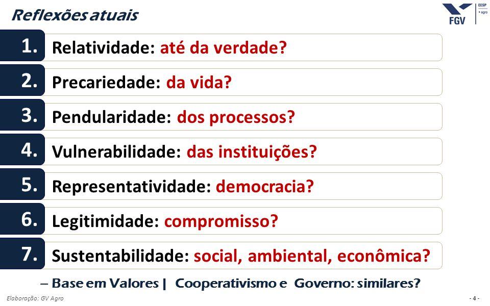 – Base em Valores | Cooperativismo e Governo: similares