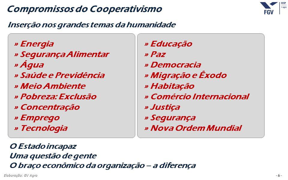 Compromissos do Cooperativismo