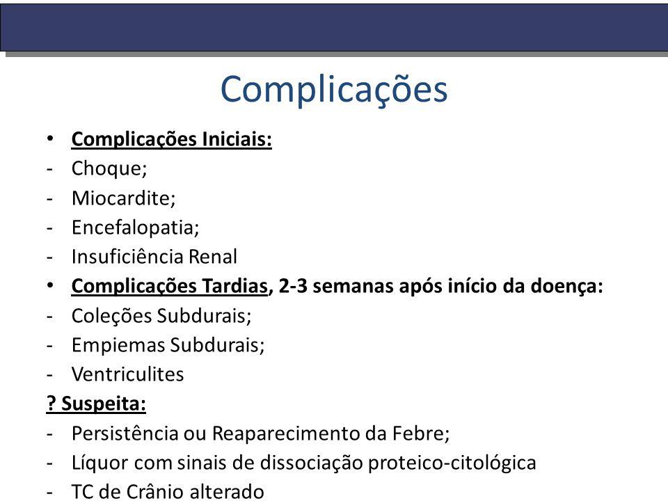 Complicações Complicações Iniciais: Choque; Miocardite; Encefalopatia;