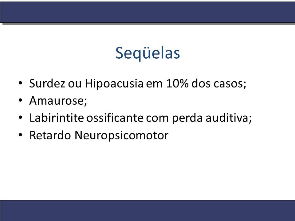 Seqüelas Surdez ou Hipoacusia em 10% dos casos; Amaurose;