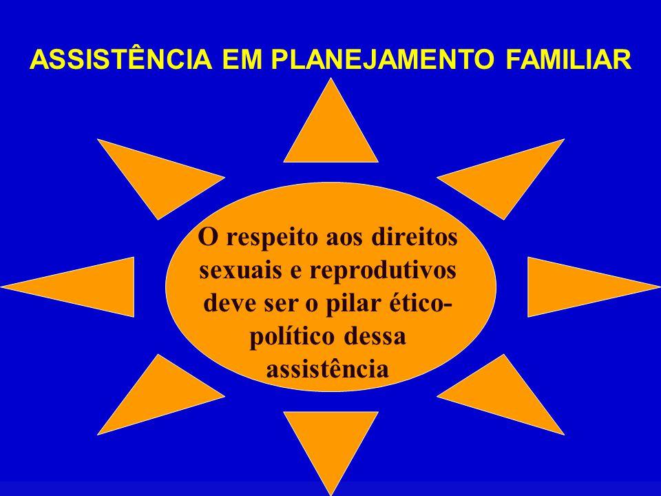 ASSISTÊNCIA EM PLANEJAMENTO FAMILIAR