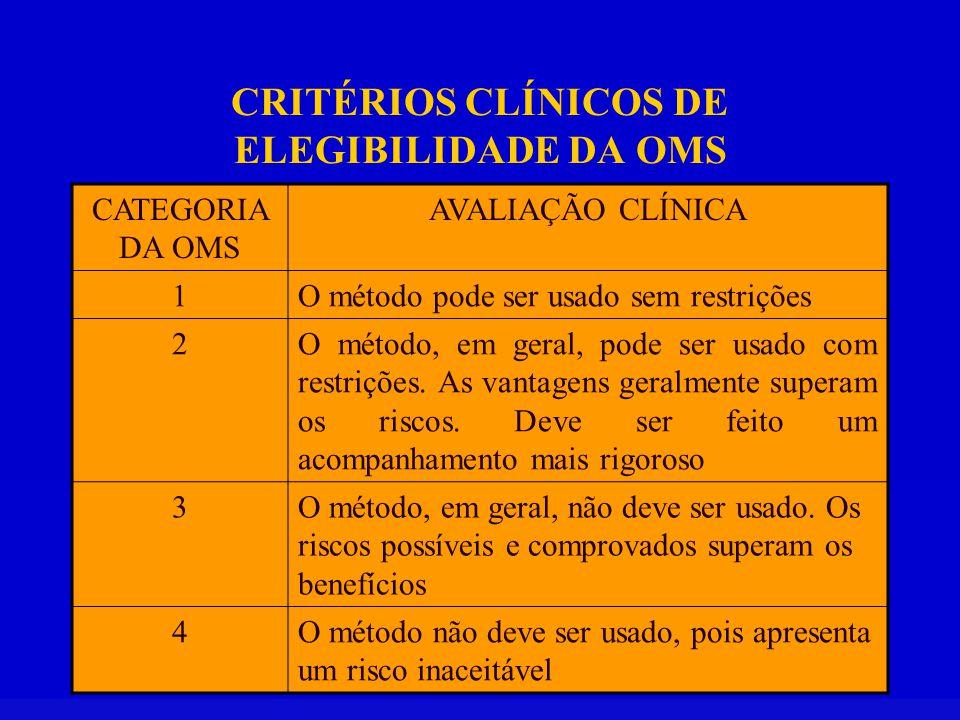CRITÉRIOS CLÍNICOS DE ELEGIBILIDADE DA OMS