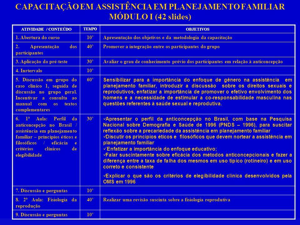 CAPACITAÇÃO EM ASSISTÊNCIA EM PLANEJAMENTO FAMILIAR MÓDULO I (42 slides)