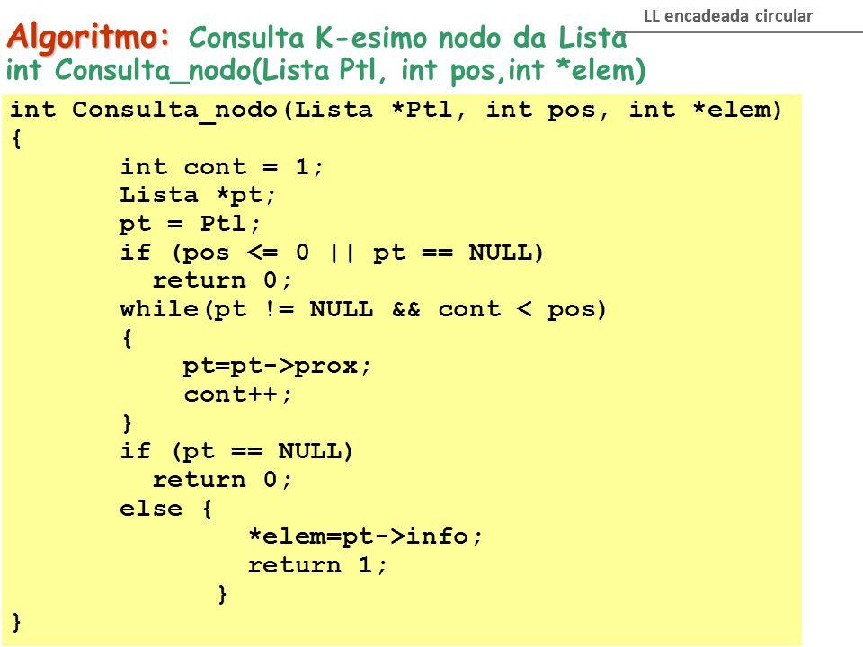Algoritmo: Consulta K-esimo nodo da Lista