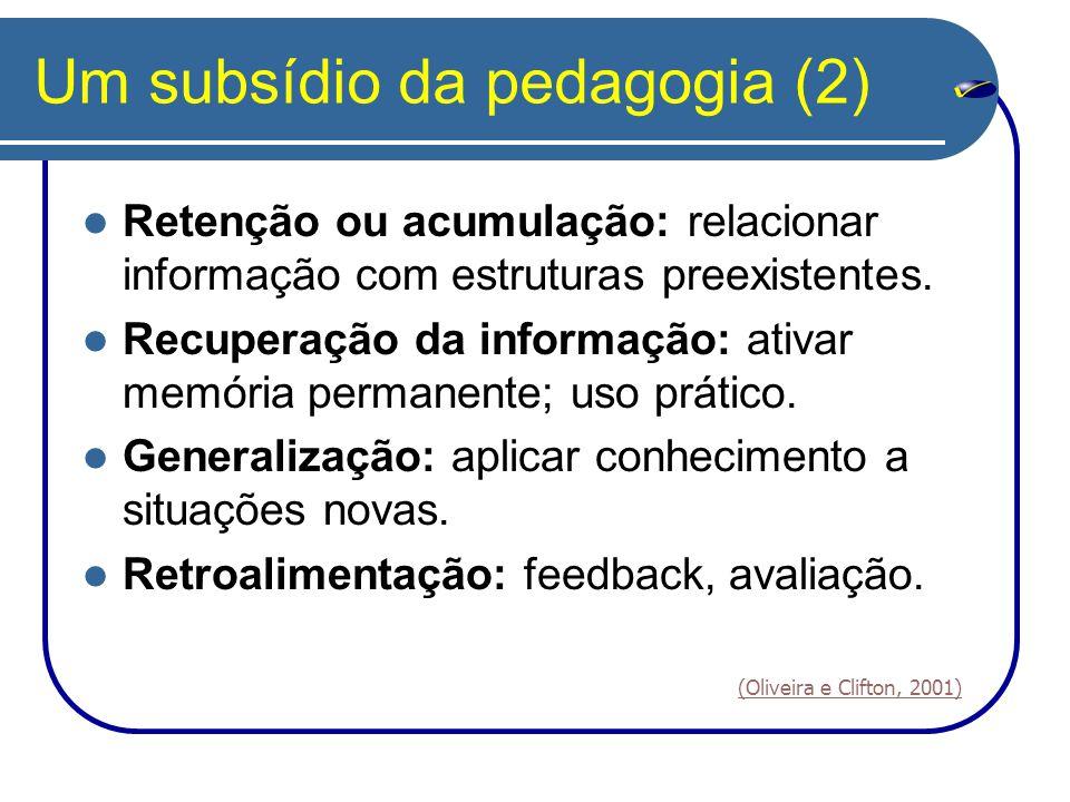 Um subsídio da pedagogia (2)