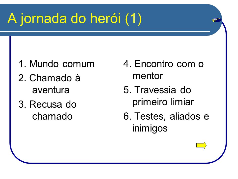 A jornada do herói (1) 1. Mundo comum 2. Chamado à aventura