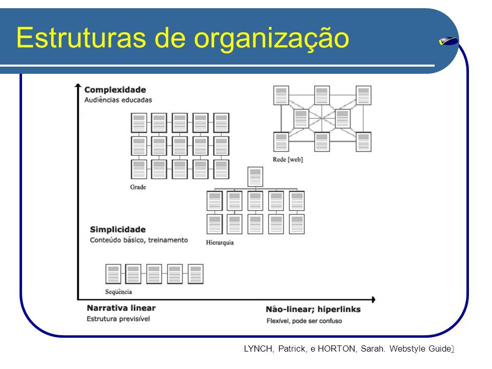Estruturas de organização