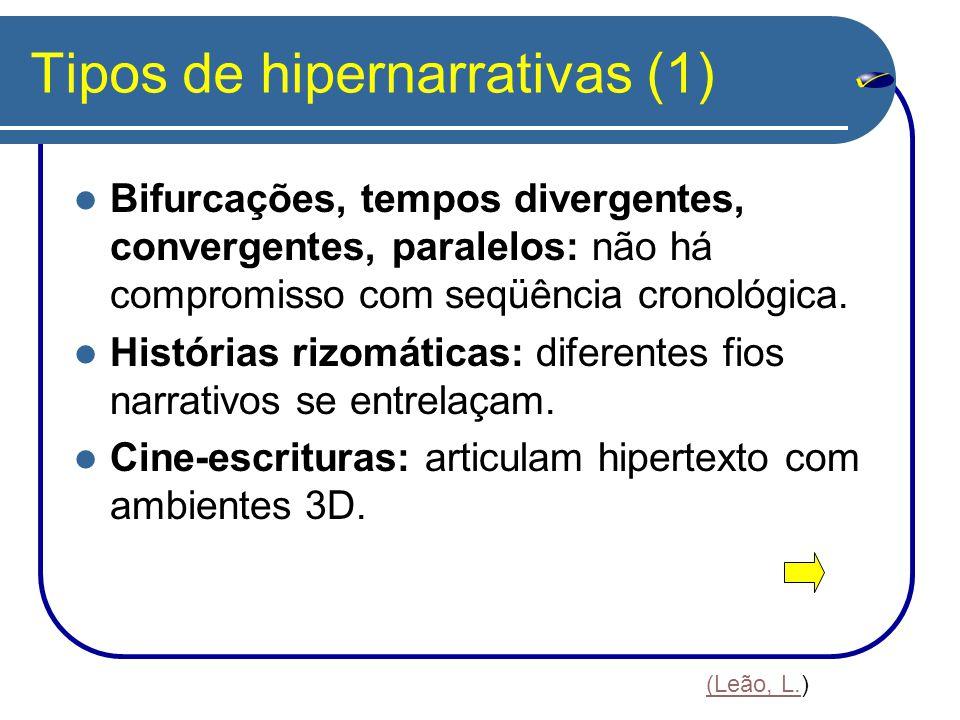 Tipos de hipernarrativas (1)