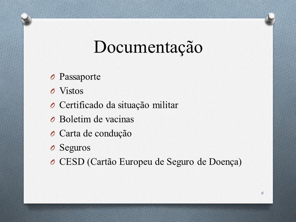 Documentação Passaporte Vistos Certificado da situação militar