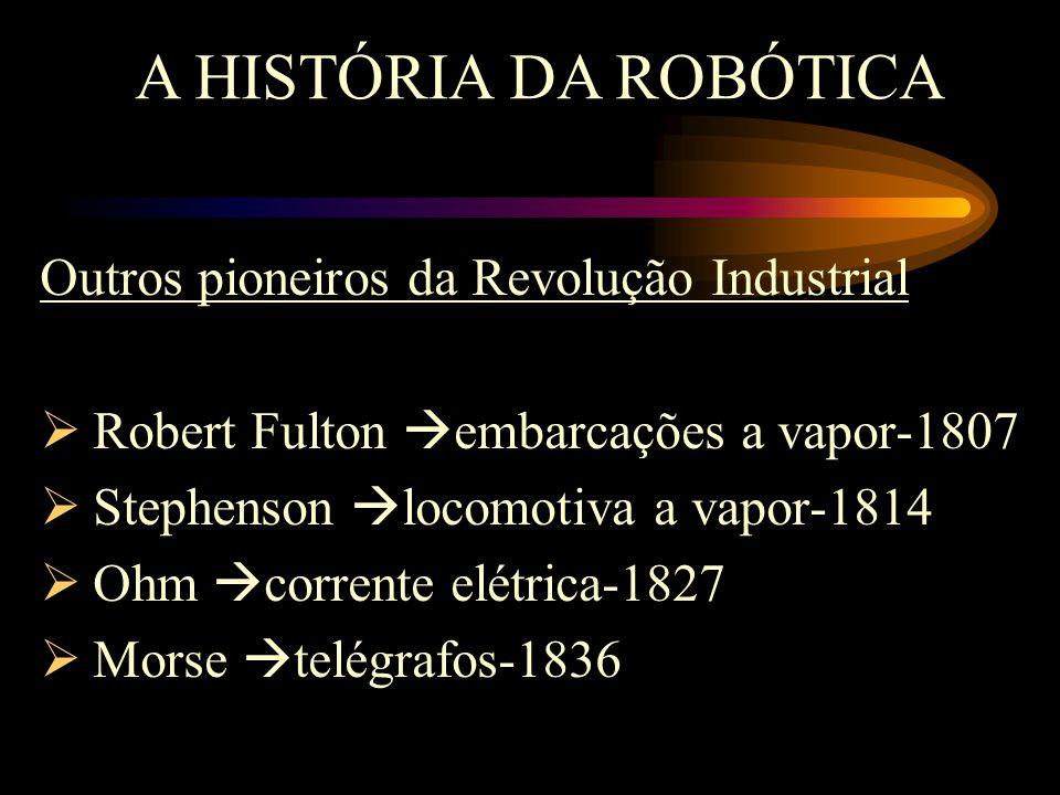 A HISTÓRIA DA ROBÓTICA Outros pioneiros da Revolução Industrial