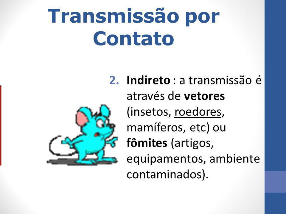Transmissão por Contato
