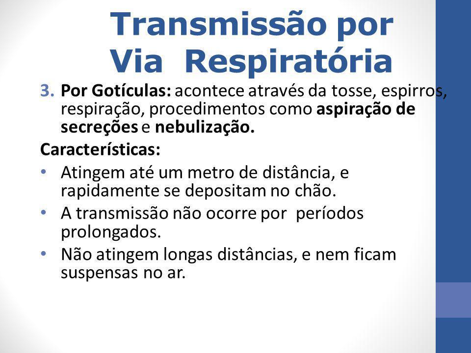 Transmissão por Via Respiratória