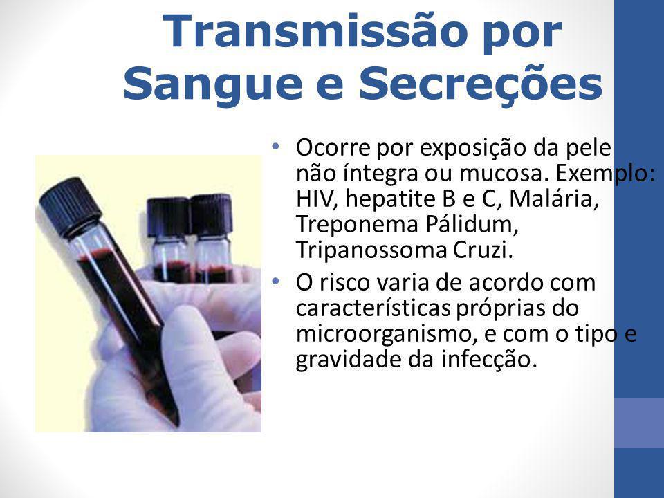 Transmissão por Sangue e Secreções