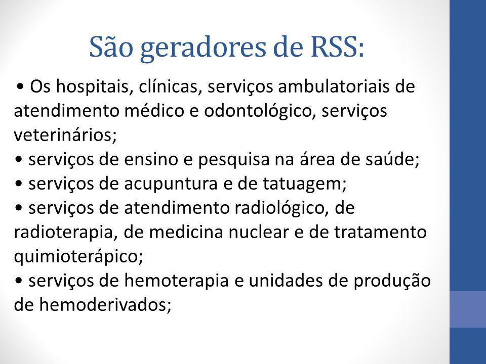 São geradores de RSS: