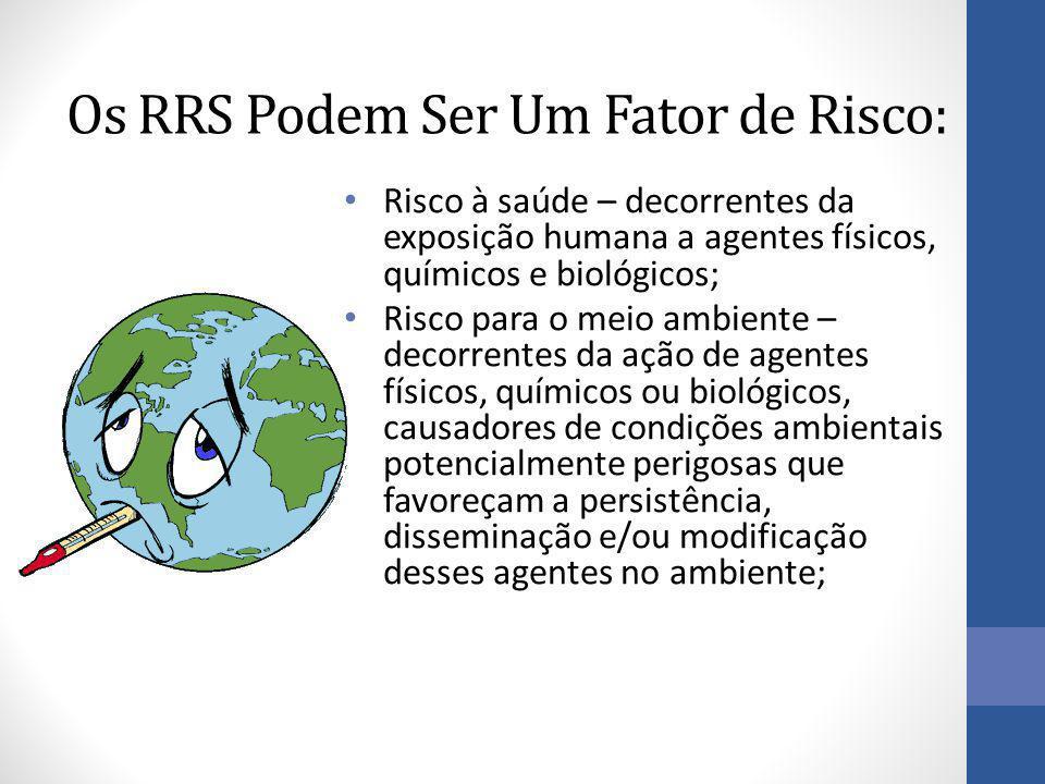 Os RRS Podem Ser Um Fator de Risco: