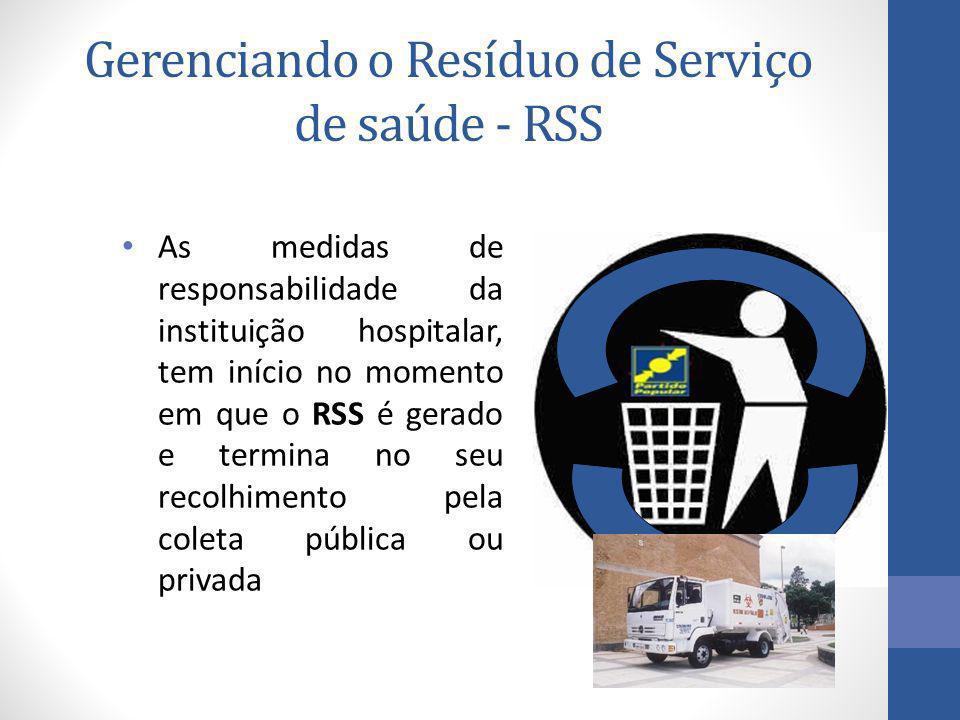 Gerenciando o Resíduo de Serviço de saúde - RSS