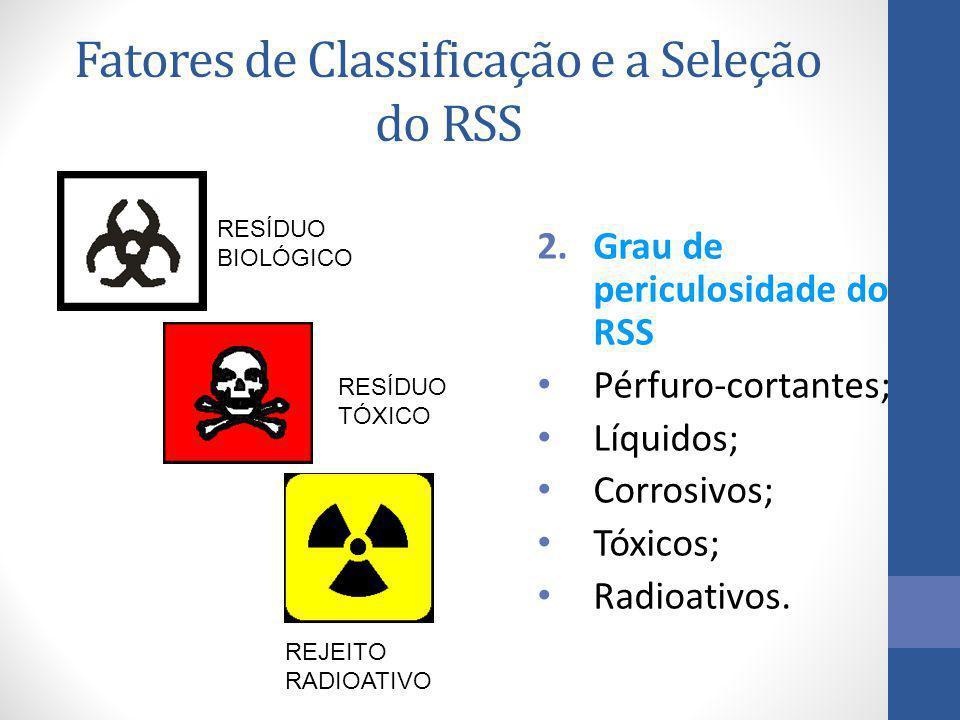 Fatores de Classificação e a Seleção do RSS