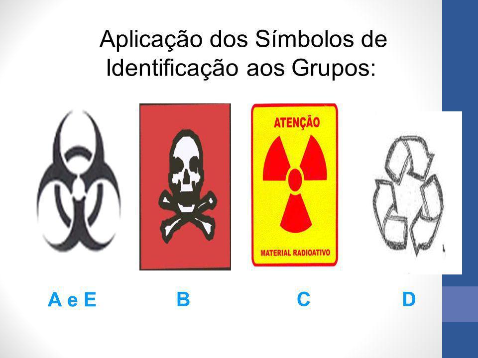 Aplicação dos Símbolos de Identificação aos Grupos: