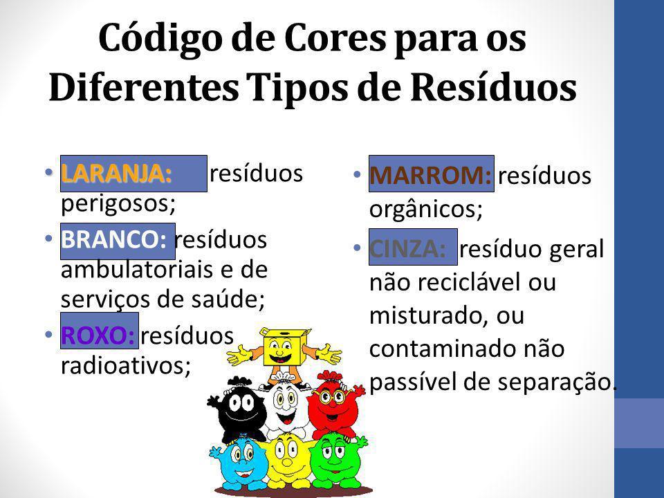 Código de Cores para os Diferentes Tipos de Resíduos
