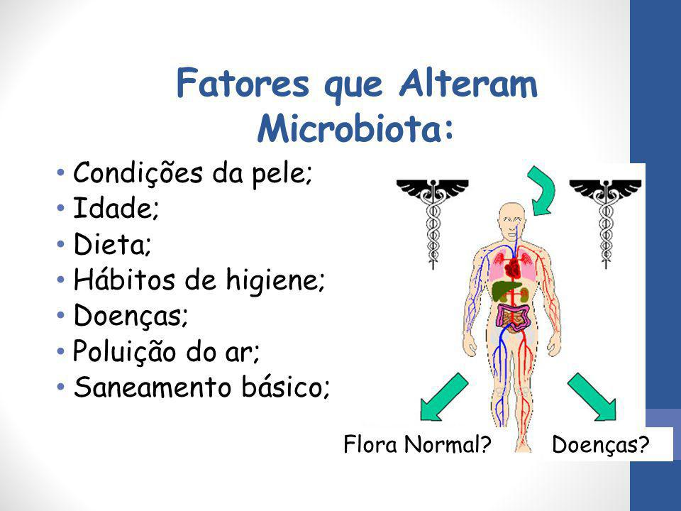 Fatores que Alteram Microbiota: