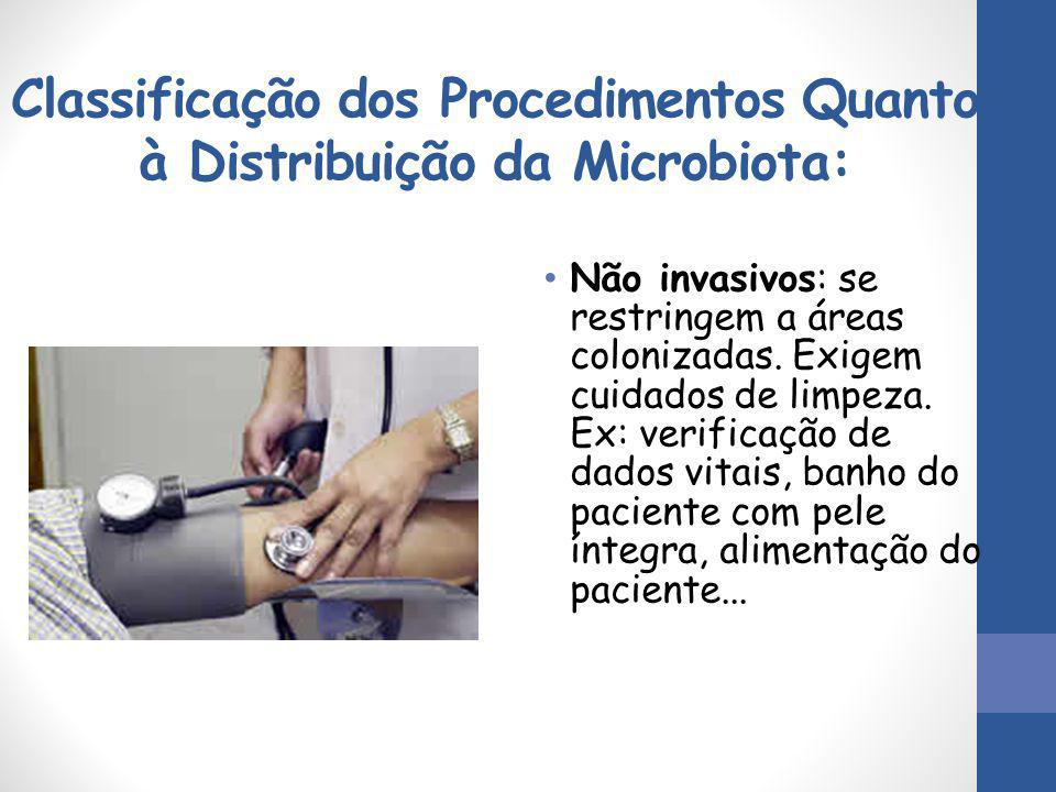 Classificação dos Procedimentos Quanto à Distribuição da Microbiota: