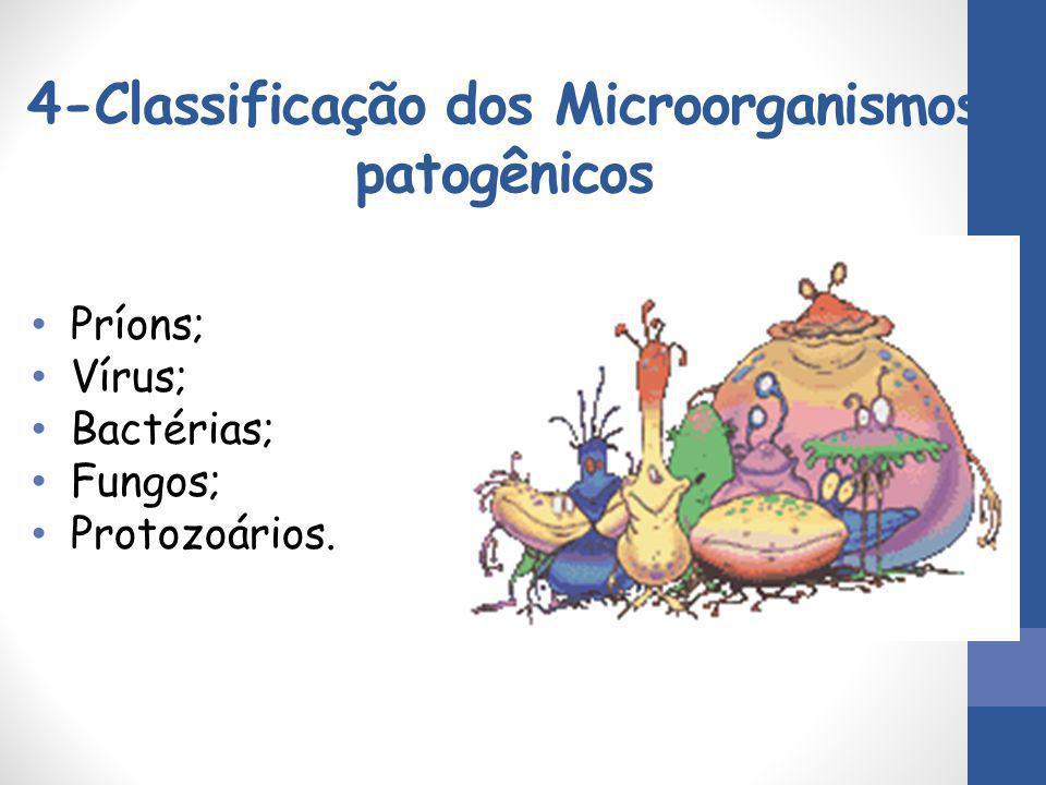 4-Classificação dos Microorganismos patogênicos