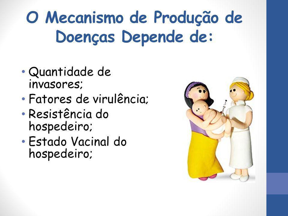 O Mecanismo de Produção de Doenças Depende de:
