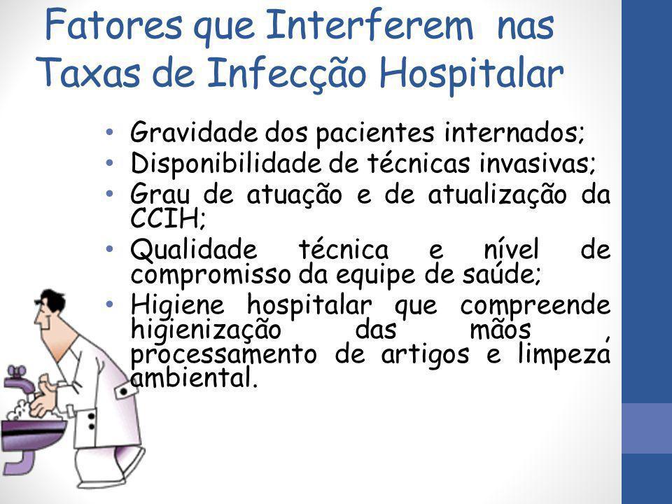 Fatores que Interferem nas Taxas de Infecção Hospitalar