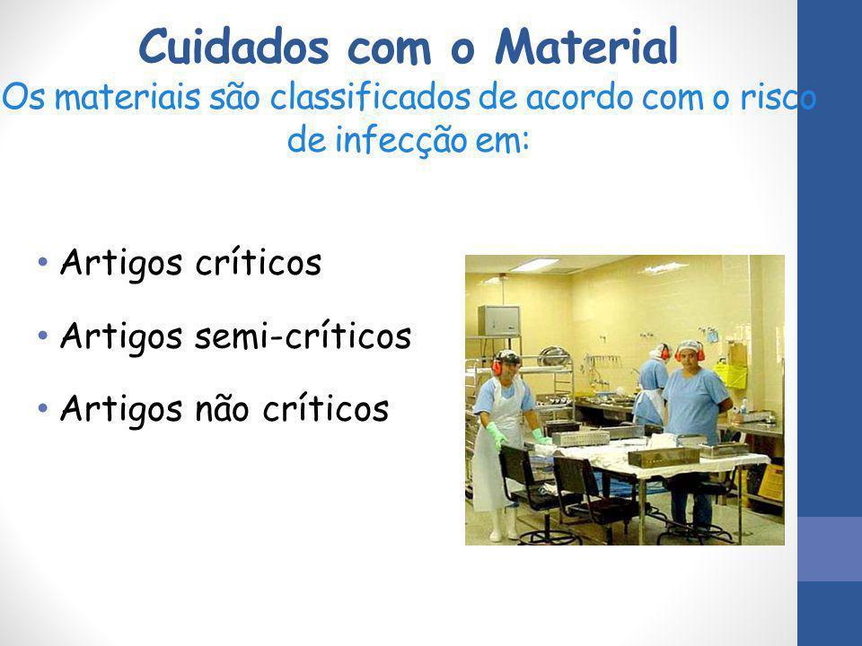 Cuidados com o Material Os materiais são classificados de acordo com o risco de infecção em: