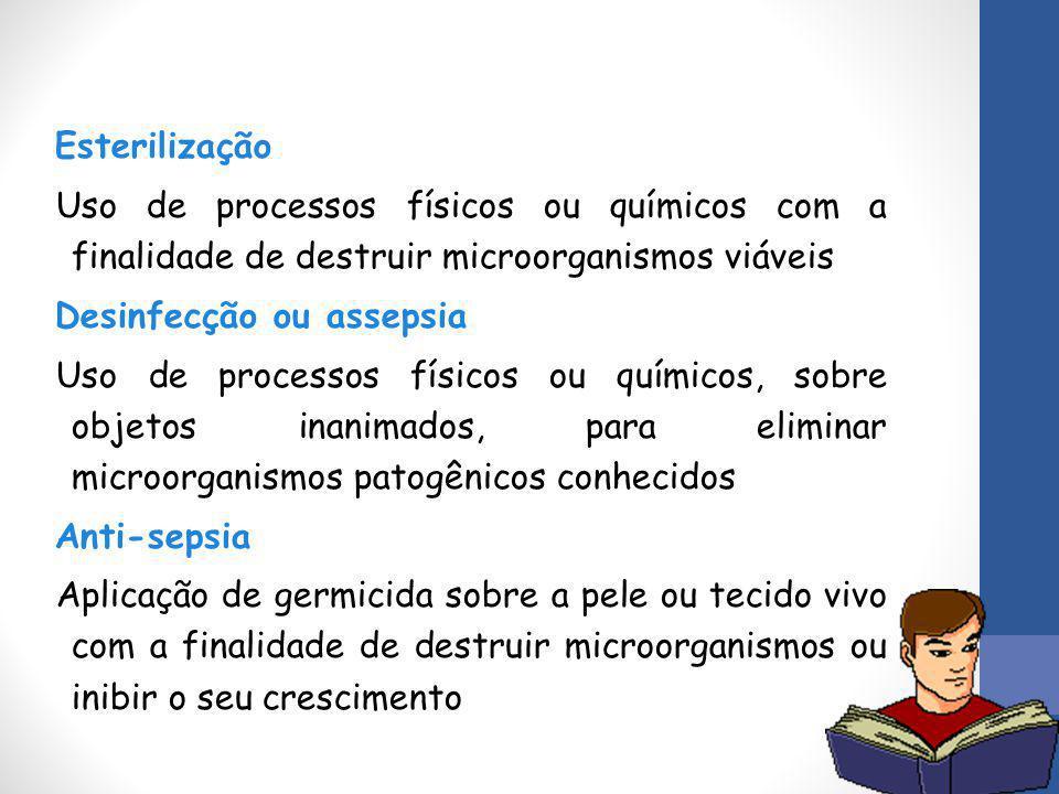 Esterilização Uso de processos físicos ou químicos com a finalidade de destruir microorganismos viáveis.