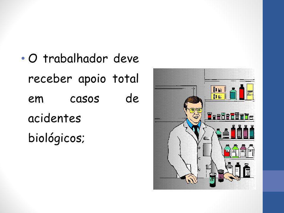 O trabalhador deve receber apoio total em casos de acidentes biológicos;