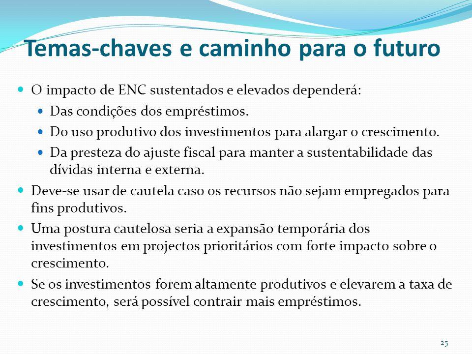 Temas-chaves e caminho para o futuro