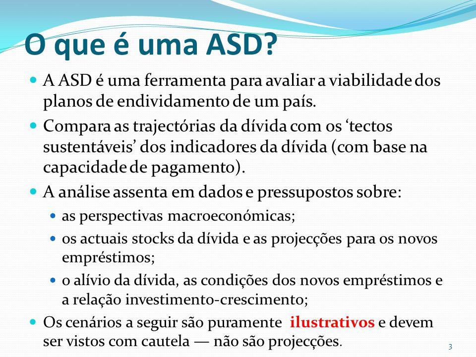 O que é uma ASD A ASD é uma ferramenta para avaliar a viabilidade dos planos de endividamento de um país.