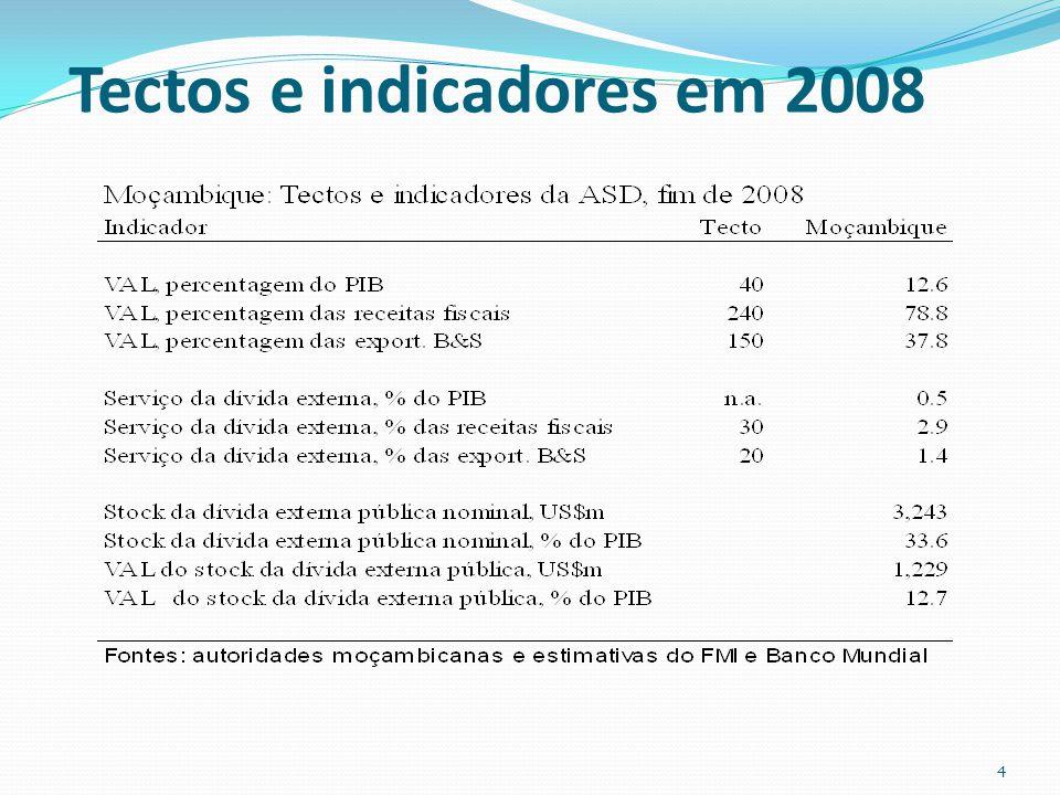 Tectos e indicadores em 2008