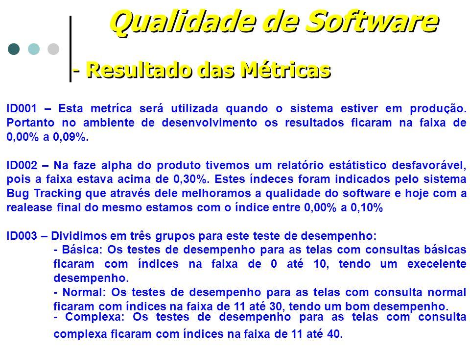 Qualidade de Software Resultado das Métricas
