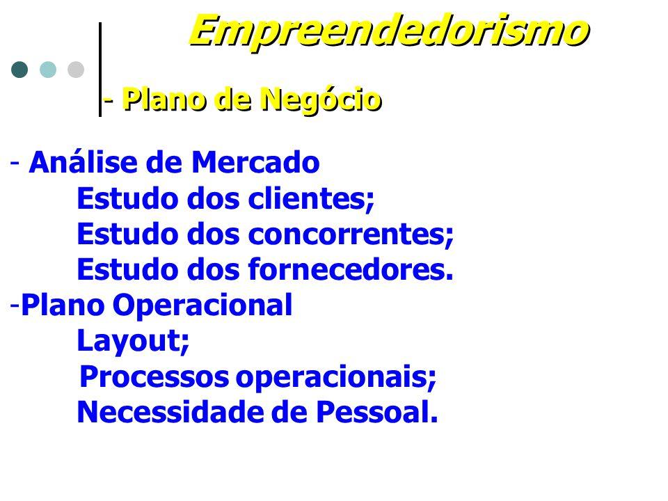 Empreendedorismo Plano de Negócio Análise de Mercado