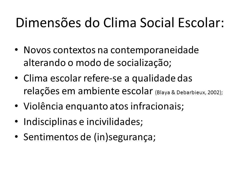Dimensões do Clima Social Escolar: