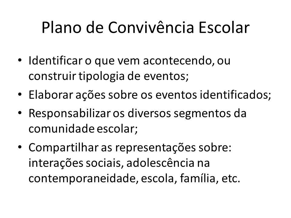 Plano de Convivência Escolar