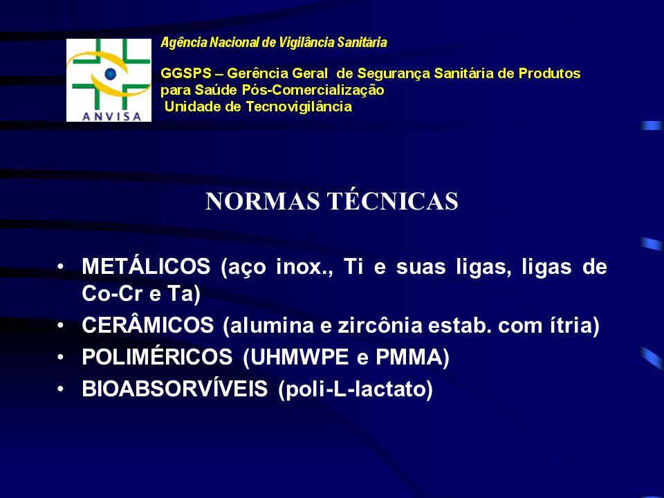 NORMAS TÉCNICAS METÁLICOS (aço inox., Ti e suas ligas, ligas de Co-Cr e Ta) CERÂMICOS (alumina e zircônia estab. com ítria)