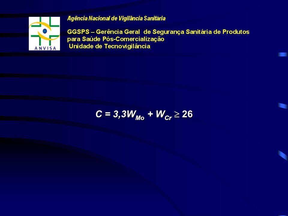 C = 3,3WMo + WCr  26